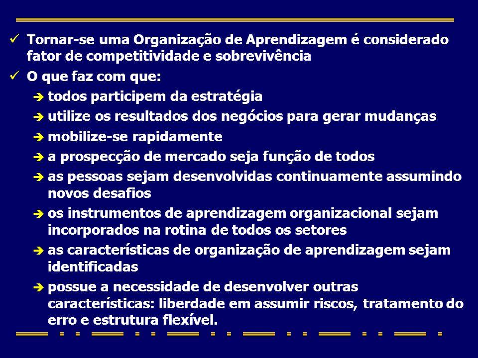 Tornar-se uma Organização de Aprendizagem é considerado fator de competitividade e sobrevivência O que faz com que: todos participem da estratégia uti