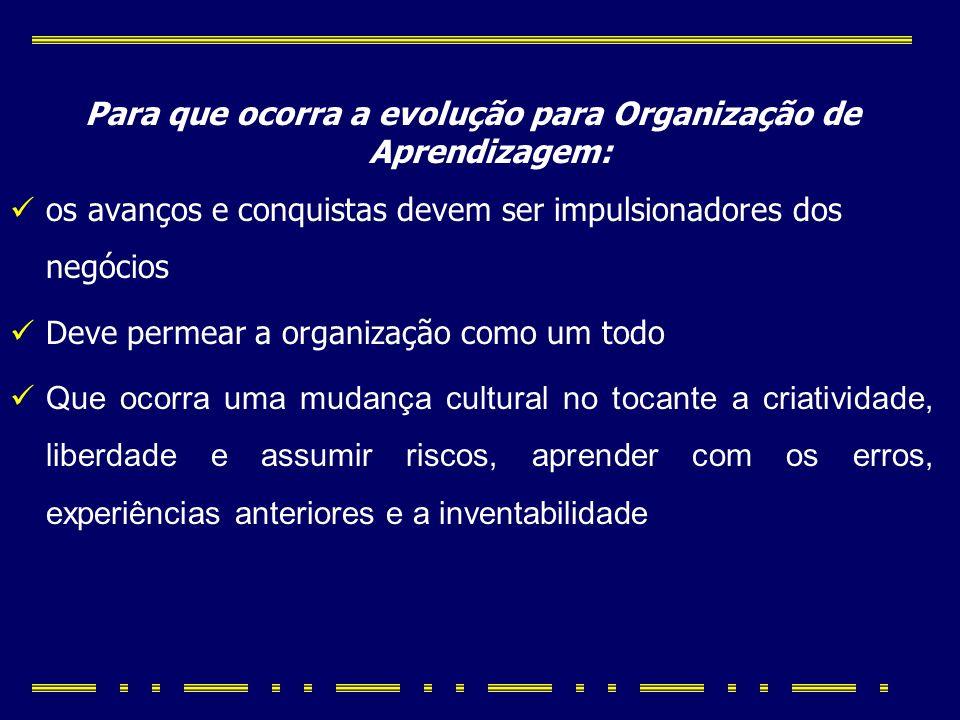 Para que ocorra a evolução para Organização de Aprendizagem: os avanços e conquistas devem ser impulsionadores dos negócios Deve permear a organização