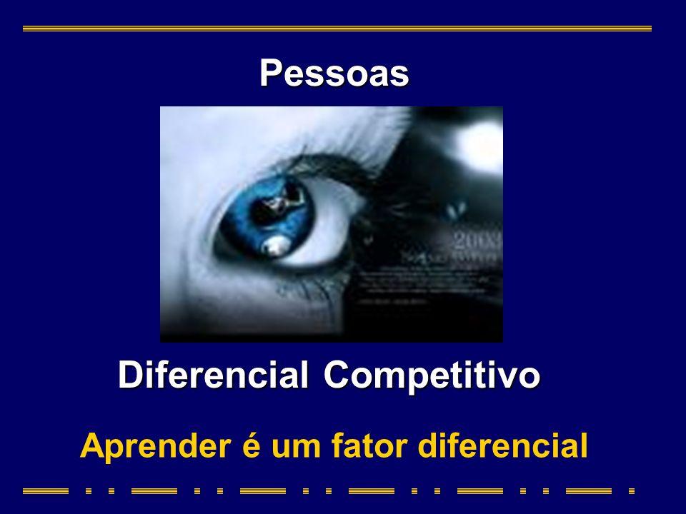 Pessoas Diferencial Competitivo Aprender é um fator diferencial