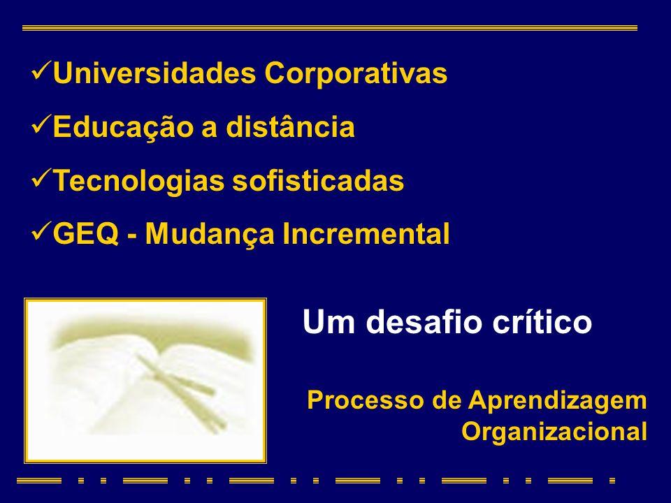 Um desafio crítico Processo de Aprendizagem Organizacional Universidades Corporativas Educação a distância Tecnologias sofisticadas GEQ - Mudança Incr