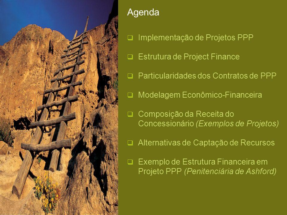 Agenda Implementação de Projetos PPP Estrutura de Project Finance Particularidades dos Contratos de PPP Modelagem Econômico-Financeira Composição da Receita do Concessionário (Exemplos de Projetos) Alternativas de Captação de Recursos Exemplo de Estrutura Financeira em Projeto PPP (Penitenciária de Ashford)
