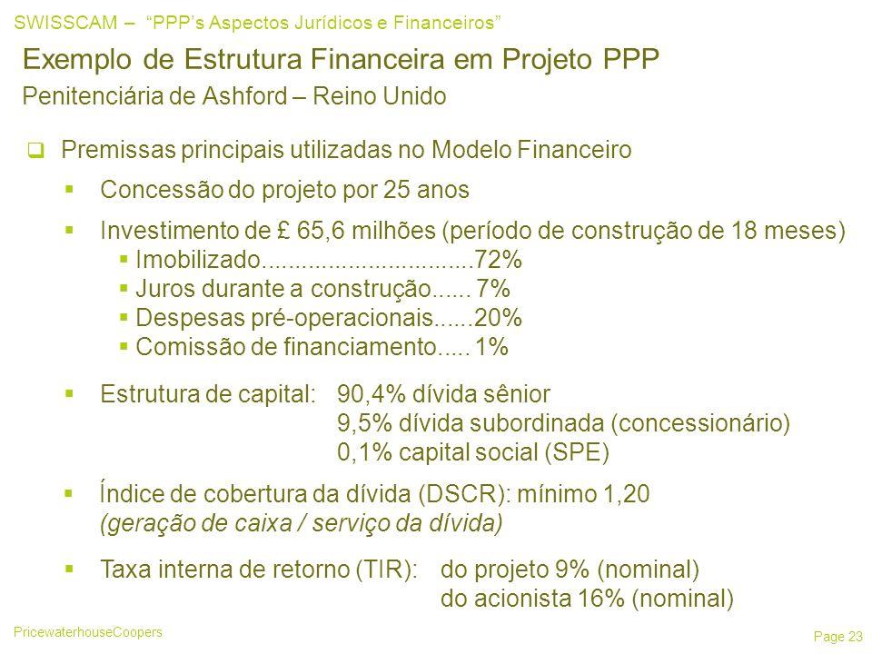 PricewaterhouseCoopers SWISSCAM – PPPs Aspectos Jurídicos e Financeiros Page 23 Exemplo de Estrutura Financeira em Projeto PPP Penitenciária de Ashford – Reino Unido Premissas principais utilizadas no Modelo Financeiro Concessão do projeto por 25 anos Investimento de £ 65,6 milhões (período de construção de 18 meses) Imobilizado................................72% Juros durante a construção......