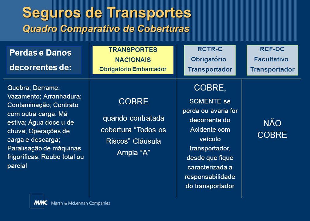 Perdas e Danos decorrentes de: TRANSPORTES NACIONAIS Obrigatório Embarcador RCTR-C Obrigatório Transportador Quebra; Derrame; Vazamento; Arranhadura;