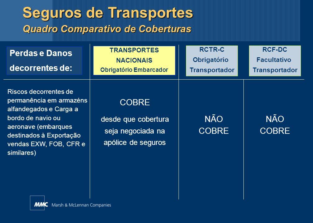 Perdas e Danos decorrentes de: TRANSPORTES NACIONAIS Obrigatório Embarcador RCTR-C Obrigatório Transportador Riscos decorrentes de permanência em arma