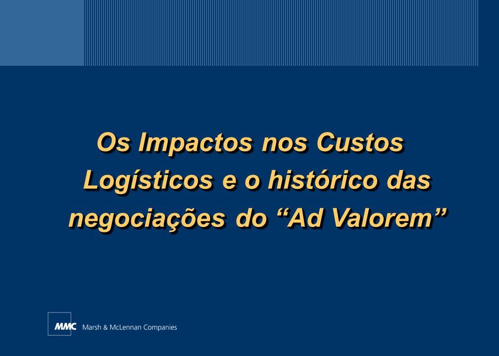 Os Impactos nos Custos Logísticos e o histórico das negociações do Ad Valorem