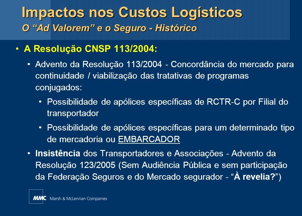 A Resolução CNSP 113/2004: Advento da Resolução 113/2004 - Concordância do mercado para continuidade / viabilização das tratativas de programas conjug