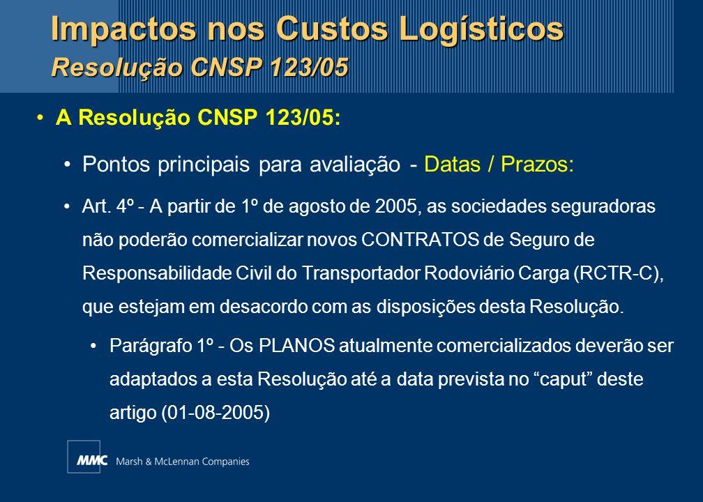 A Resolução CNSP 123/05: Pontos principais para avaliação - Datas / Prazos: Art. 4º - A partir de 1º de agosto de 2005, as sociedades seguradoras não