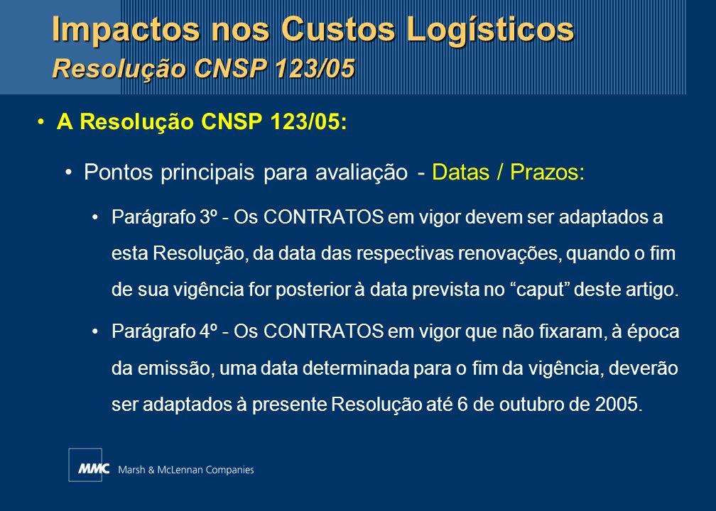 A Resolução CNSP 123/05: Pontos principais para avaliação - Datas / Prazos: Parágrafo 3º - Os CONTRATOS em vigor devem ser adaptados a esta Resolução,