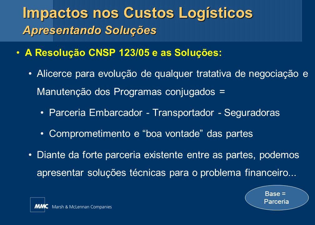 A Resolução CNSP 123/05 e as Soluções: Alicerce para evolução de qualquer tratativa de negociação e Manutenção dos Programas conjugados = Parceria Emb