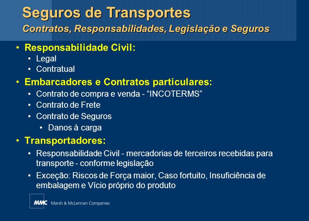 Responsabilidade Civil: Legal Contratual Embarcadores e Contratos particulares: Contrato de compra e venda - INCOTERMS Contrato de Frete Contrato de S
