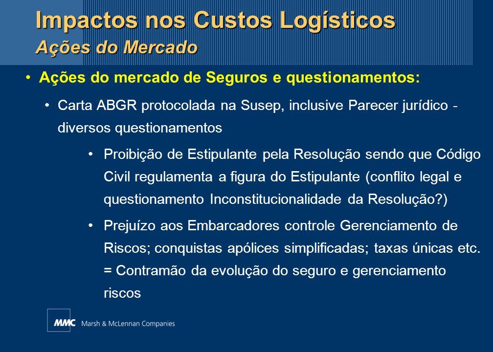 Ações do mercado de Seguros e questionamentos: Carta ABGR protocolada na Susep, inclusive Parecer jurídico - diversos questionamentos Proibição de Est