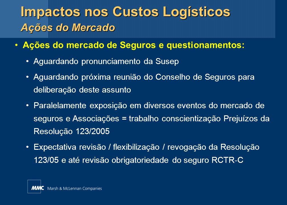 Ações do mercado de Seguros e questionamentos: Aguardando pronunciamento da Susep Aguardando próxima reunião do Conselho de Seguros para deliberação d
