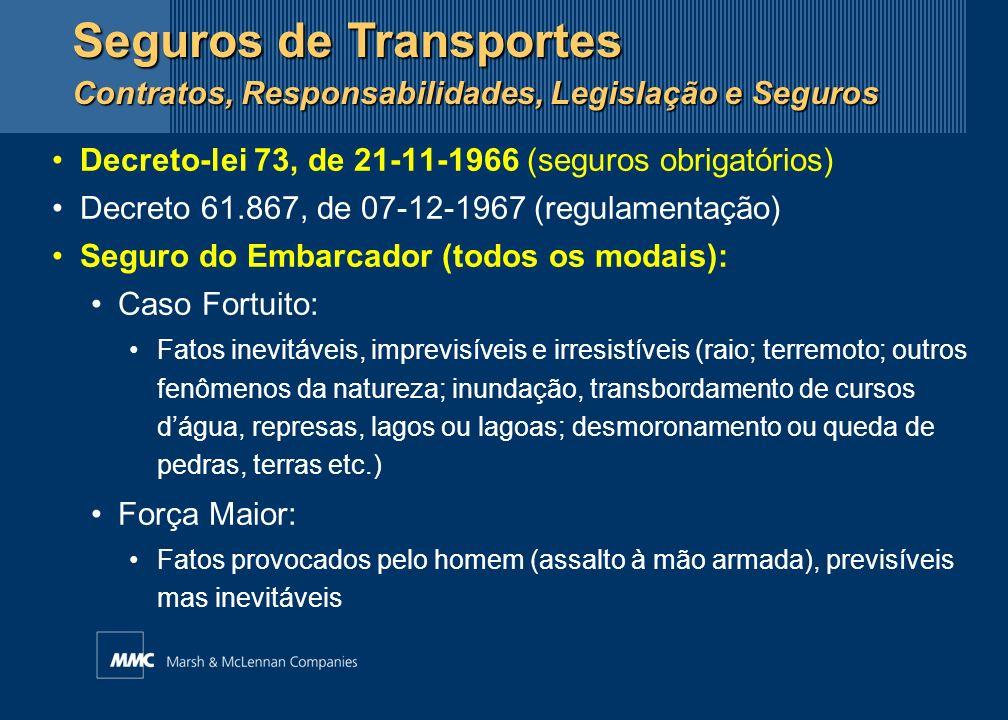 Seguro do Transportador Rodoviário: Responsabilidade Civil: RCTR-C (Seguro Obrigatório): Resolução CNSP 10/69, de 08-09-1969 (regulamentação) Resolução CNSP-113/2004, de 06-10-2004 Resolução CNSP-123/2005, de 04-05-2005 Acidentes em geral: Colisão, Capotagem, Tombamento, Abalroamento, Incêndio / Explosão - Veículo transportador RCF-DC (Seguro Facultativo): Circular Susep 27, de 22-08-1985 - Seguro Facultativo Desaparecimento carga concomitante com veículo transportador (roubo, furto, extorsão, apropriação indébita) Seguros de Transportes Contratos, Responsabilidades, Legislação e Seguros