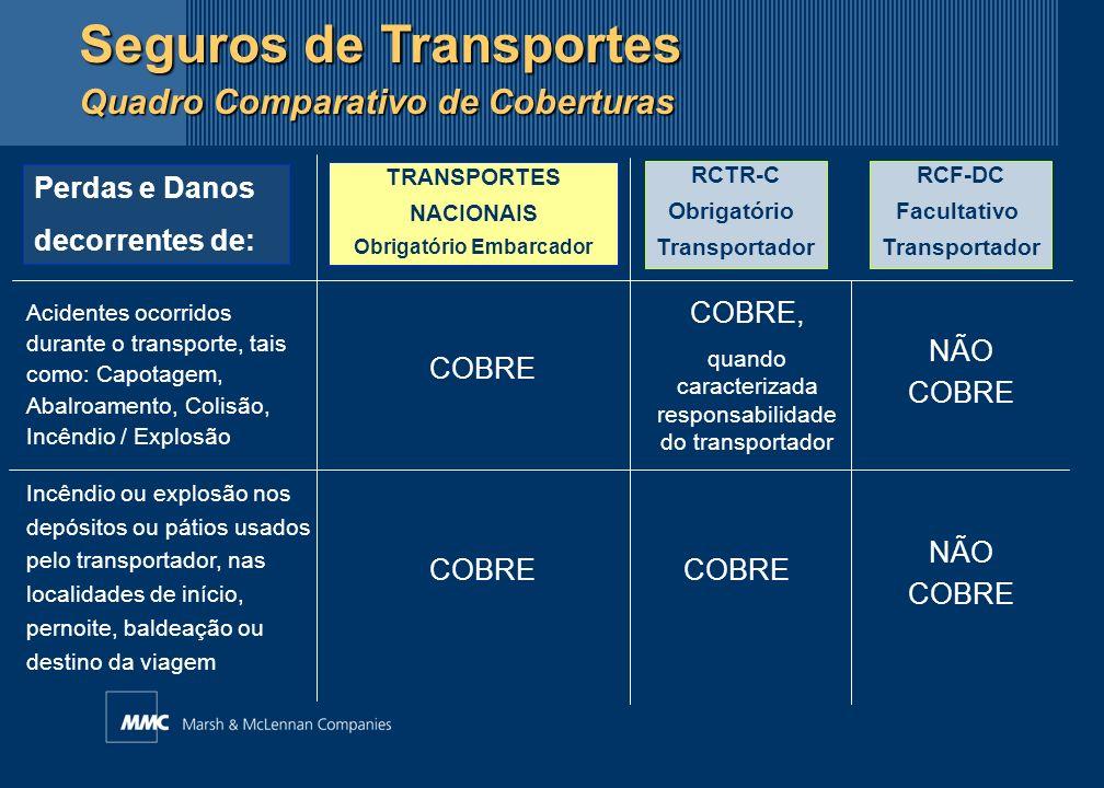 Perdas e Danos decorrentes de: TRANSPORTES NACIONAIS Obrigatório Embarcador RCTR-C Obrigatório Transportador Acidentes ocorridos durante o transporte,