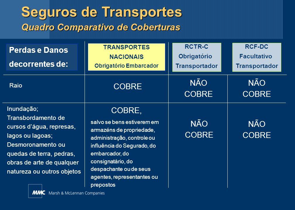 Perdas e Danos decorrentes de: TRANSPORTES NACIONAIS Obrigatório Embarcador RCTR-C Obrigatório Transportador Raio RCF-DC Facultativo Transportador COB
