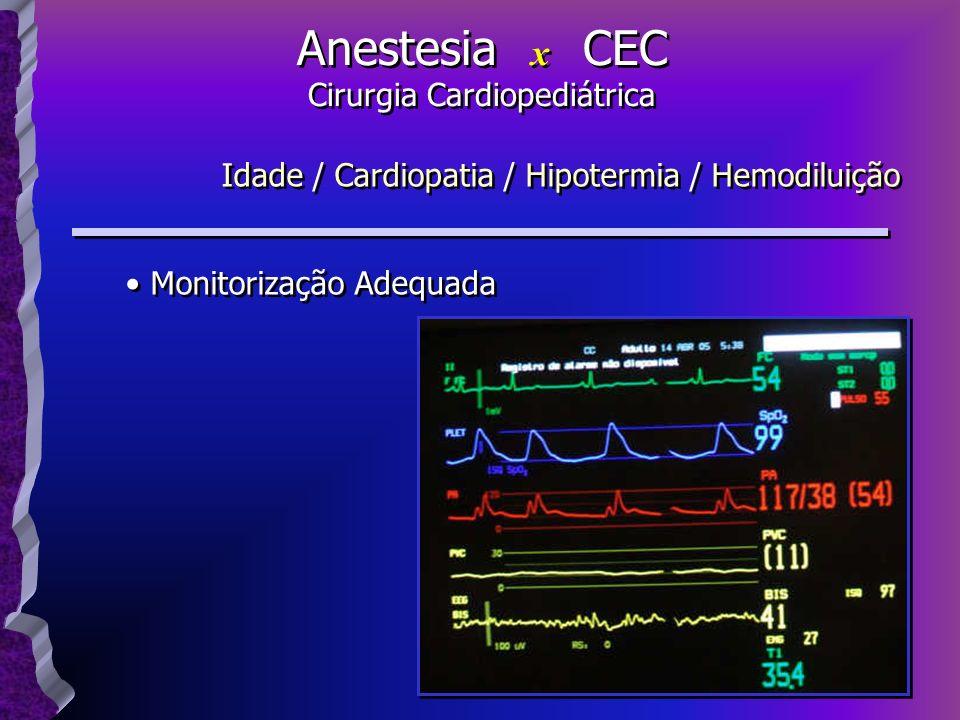 Anestesia x CEC Cirurgia Cardiopediátrica Anestesia x CEC Cirurgia Cardiopediátrica Idade / Cardiopatia / Hipotermia / Hemodiluição Monitorização Adeq