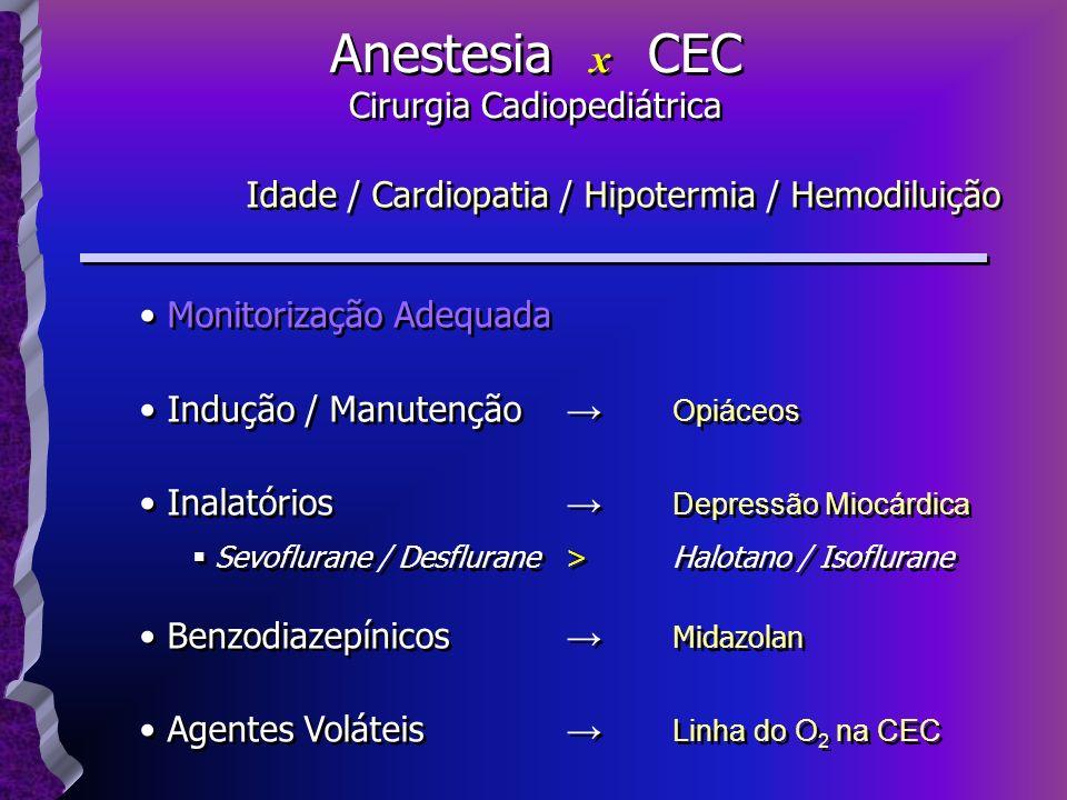 Anestesia x CEC Cirurgia Cadiopediátrica Anestesia x CEC Cirurgia Cadiopediátrica Idade / Cardiopatia / Hipotermia / Hemodiluição Monitorização Adequa
