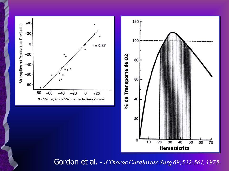 Gordon et al. - J Thorac Cardiovasc Surg 69;552-561, 1975.