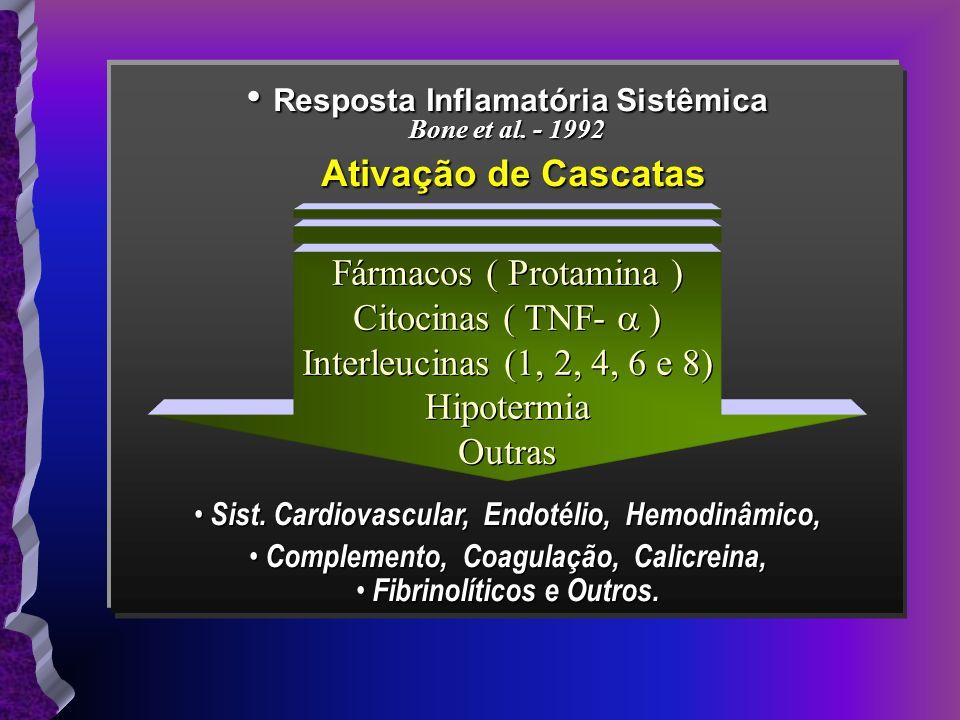 Resposta Inflamatória Sistêmica Resposta Inflamatória Sistêmica Bone et al. - 1992 Ativação de Cascatas Ativação de Cascatas Sist. Cardiovascular, End