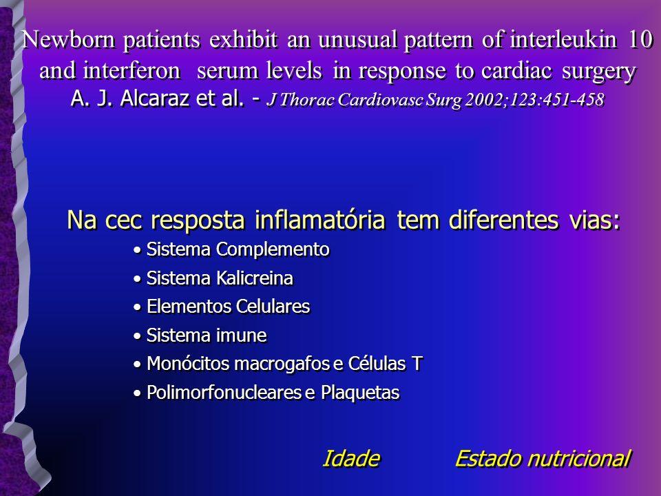 Newborn patients exhibit an unusual pattern of interleukin 10 and interferon serum levels in response to cardiac surgery A. J. Alcaraz et al. - J Thor