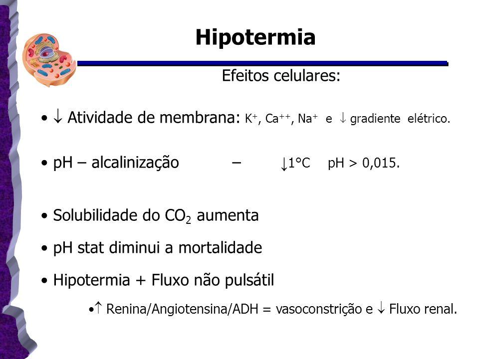Hipotermia Efeitos celulares: Atividade de membrana: K +, Ca ++, Na + e gradiente elétrico. pH – alcalinização– 1°CpH > 0,015. Solubilidade do CO 2 au