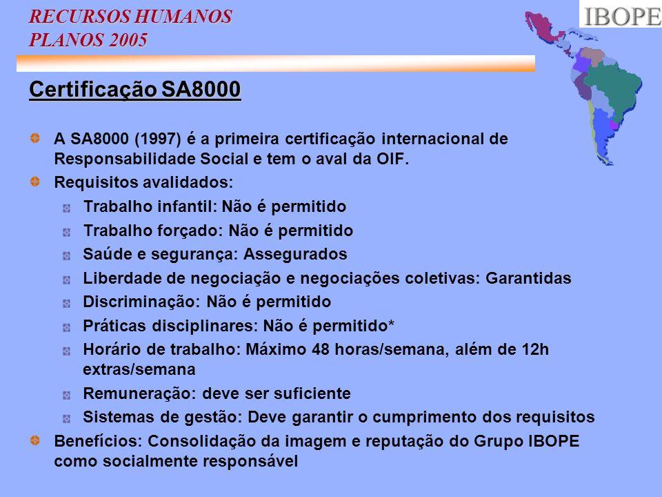 RECURSOS HUMANOS PLANOS 2005 Certificação SA8000 A SA8000 (1997) é a primeira certificação internacional de Responsabilidade Social e tem o aval da OI