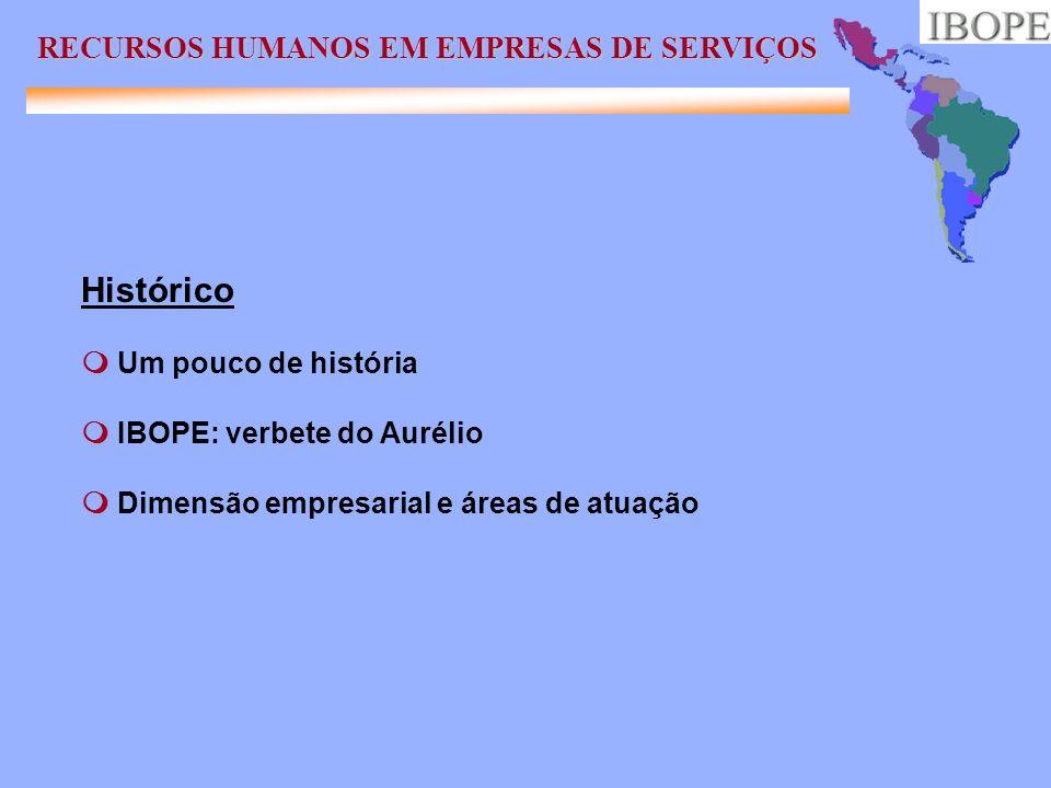 Um pouco de história Verbete do Aurélio: Ibope.[De Ibope, marca registrada, Instituto Brasileiro de Pesquisa de Opinião Pública e Estatística] S.m.