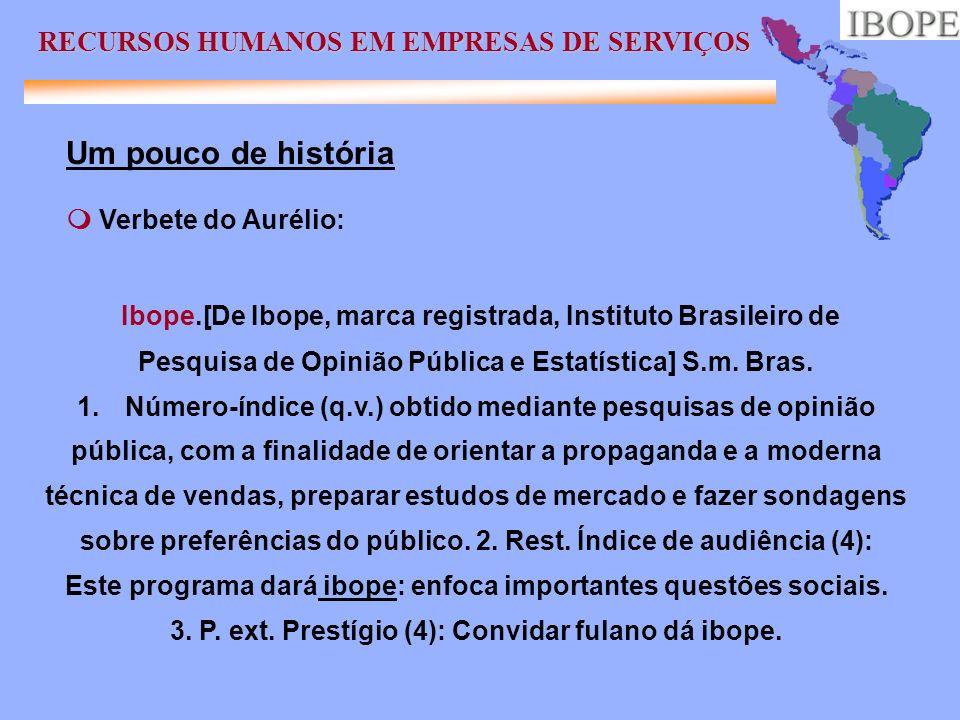 Um pouco de história Verbete do Aurélio: Ibope.[De Ibope, marca registrada, Instituto Brasileiro de Pesquisa de Opinião Pública e Estatística] S.m. Br