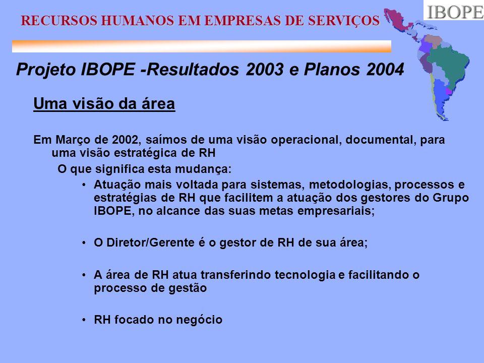 Projeto IBOPE -Resultados 2003 e Planos 2004 Uma visão da área Em Março de 2002, saímos de uma visão operacional, documental, para uma visão estratégi