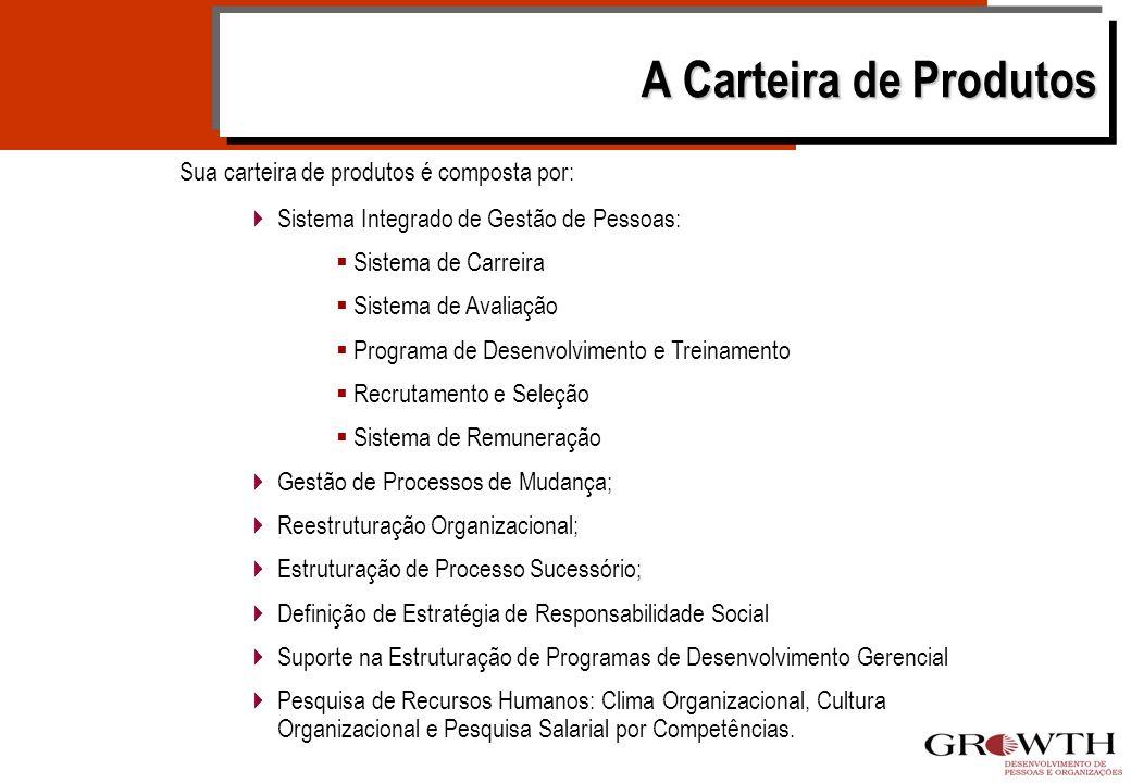 A Carteira de Produtos Sua carteira de produtos é composta por: Sistema Integrado de Gestão de Pessoas: Sistema de Carreira Sistema de Avaliação Programa de Desenvolvimento e Treinamento Recrutamento e Seleção Sistema de Remuneração Gestão de Processos de Mudança; Reestruturação Organizacional; Estruturação de Processo Sucessório; Definição de Estratégia de Responsabilidade Social Suporte na Estruturação de Programas de Desenvolvimento Gerencial Pesquisa de Recursos Humanos: Clima Organizacional, Cultura Organizacional e Pesquisa Salarial por Competências.