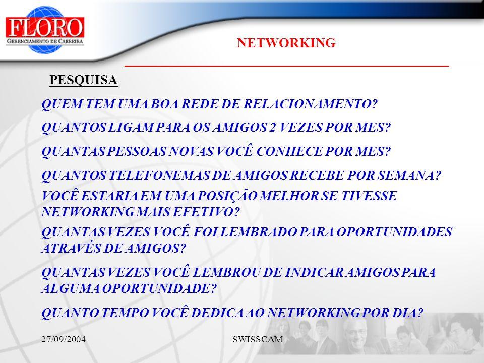 NETWORKING ________________________________________________ 27/09/2004 SWISSCAM QUEM TEM UMA BOA REDE DE RELACIONAMENTO.
