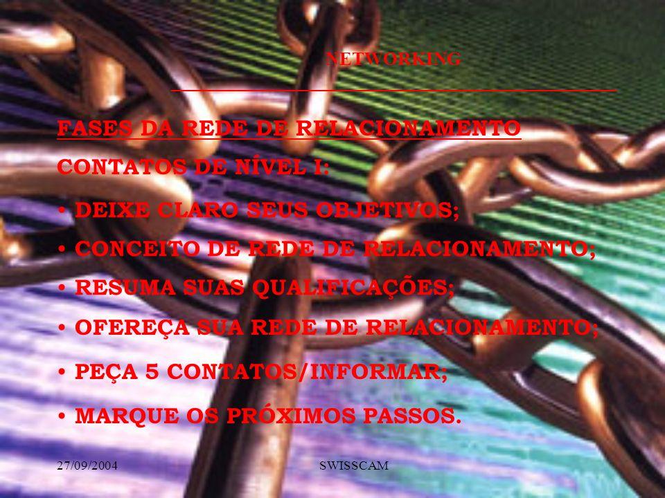 NETWORKING ________________________________________________ 27/09/2004 SWISSCAM CONTATOS DE NÍVEL I: FASES DA REDE DE RELACIONAMENTO DEIXE CLARO SEUS OBJETIVOS; RESUMA SUAS QUALIFICAÇÕES; PEÇA 5 CONTATOS/INFORMAR; CONCEITO DE REDE DE RELACIONAMENTO; MARQUE OS PRÓXIMOS PASSOS.