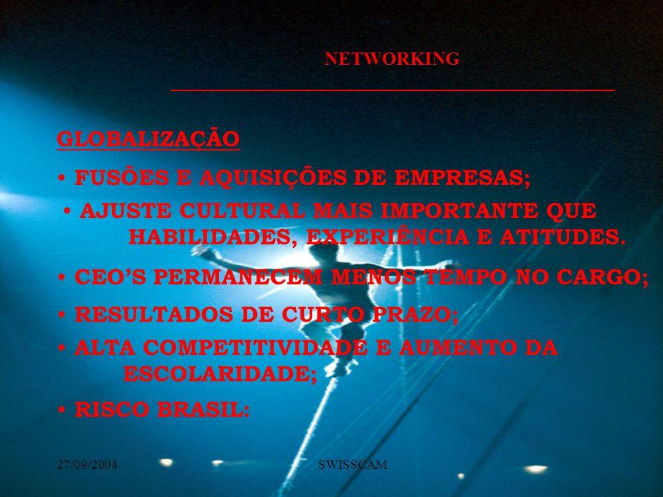 NETWORKING ________________________________________________ 27/09/2004 SWISSCAM FUSÕES E AQUISIÇÕES DE EMPRESAS; GLOBALIZAÇÃO AJUSTE CULTURAL MAIS IMPORTANTE QUE HABILIDADES, EXPERIÊNCIA E ATITUDES.