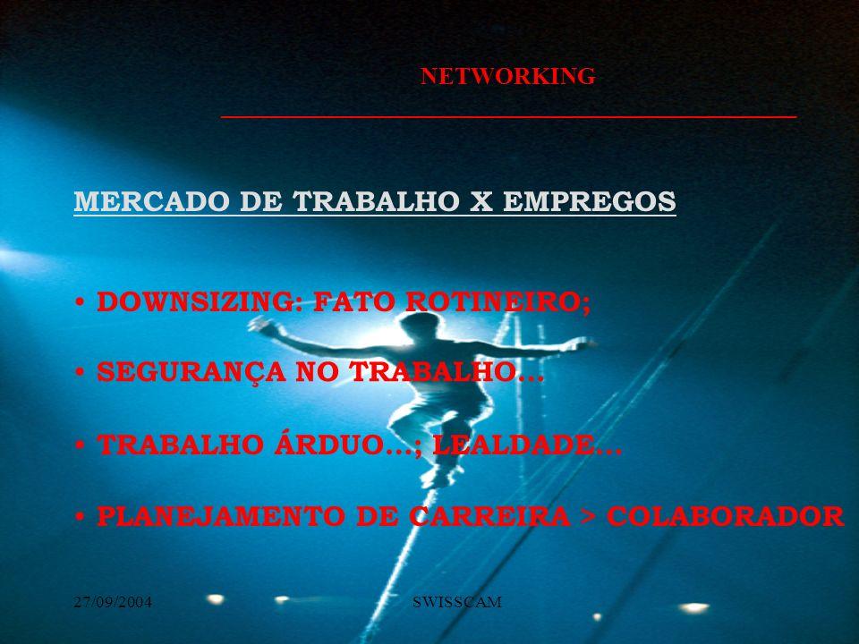 NETWORKING ________________________________________________ 27/09/2004 SWISSCAM MERCADO DE TRABALHO X EMPREGOS DOWNSIZING: FATO ROTINEIRO; SEGURANÇA NO TRABALHO… TRABALHO ÁRDUO…; LEALDADE… PLANEJAMENTO DE CARREIRA > COLABORADOR