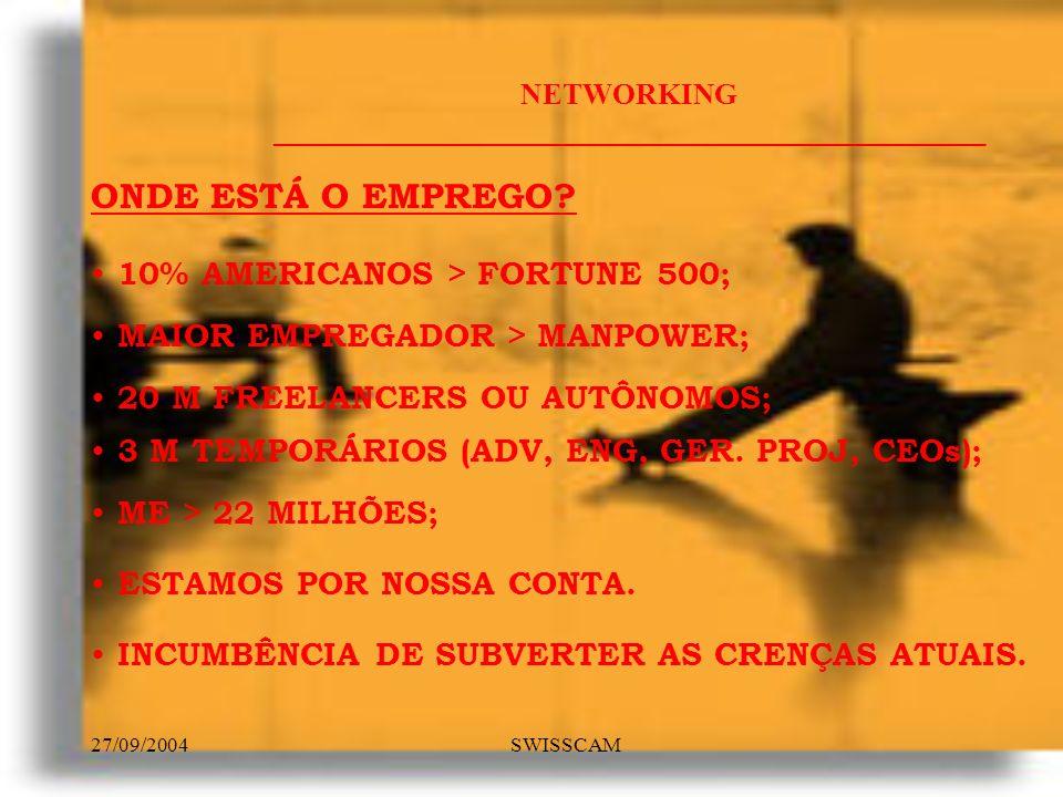 NETWORKING ________________________________________________ 27/09/2004 SWISSCAM 10% AMERICANOS > FORTUNE 500; ONDE ESTÁ O EMPREGO.