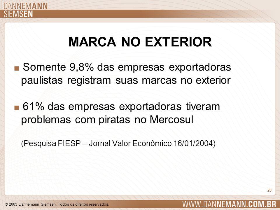 © 2005 Dannemann Siemsen. Todos os direitos reservados. 20 MARCA NO EXTERIOR. Somente 9,8% das empresas exportadoras paulistas registram suas marcas n