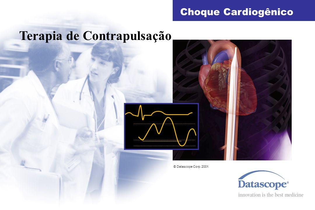 Terapia de Contrapulsação Choque Cardiogênico © Datascope Corp. 2001