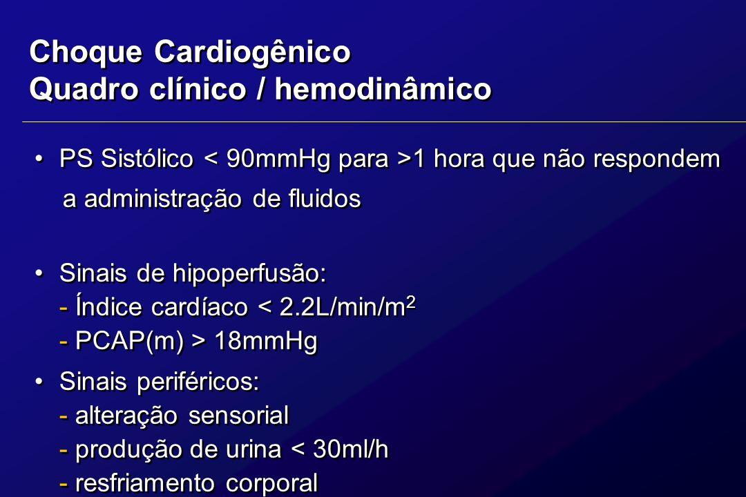 Choque Cardiogênico Quadro clínico / hemodinâmico PS Sistólico 1 hora que não respondem a administração de fluidos Sinais de hipoperfusão: - Índice ca