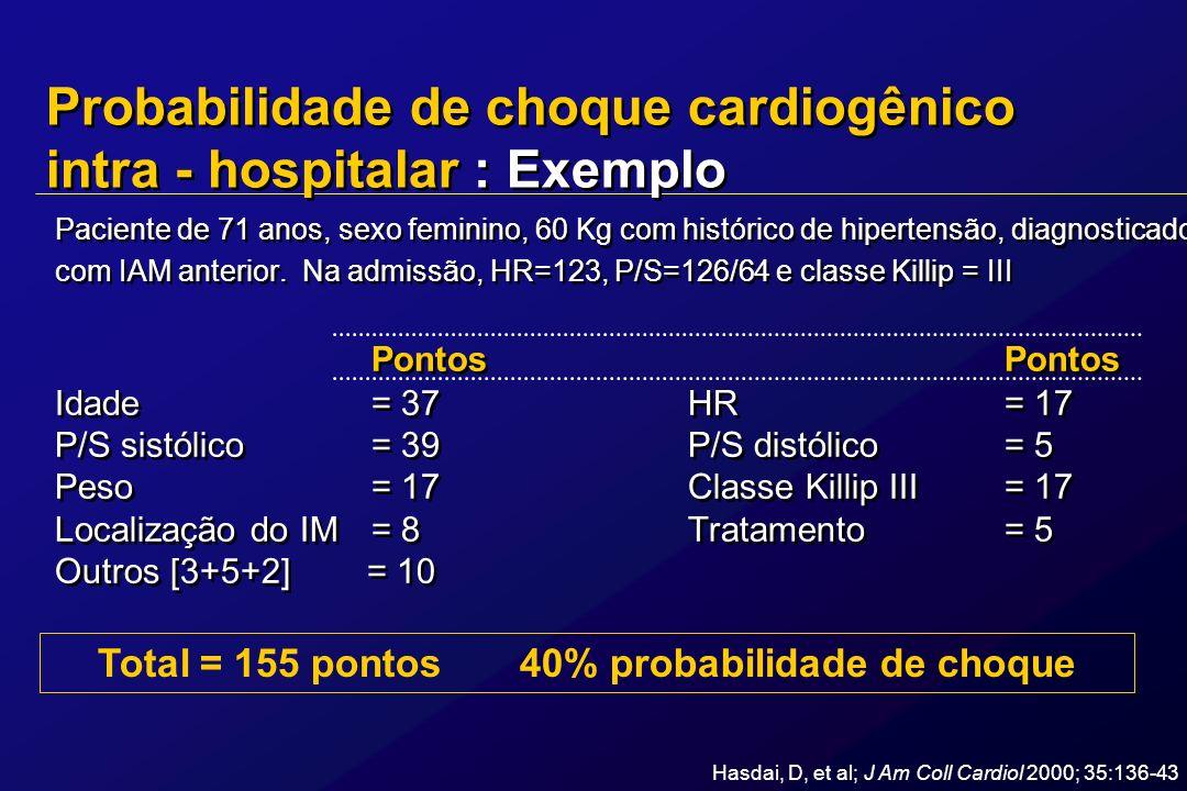Probabilidade de choque cardiogênico intra - hospitalar : Exemplo Paciente de 71 anos, sexo feminino, 60 Kg com histórico de hipertensão, diagnosticad