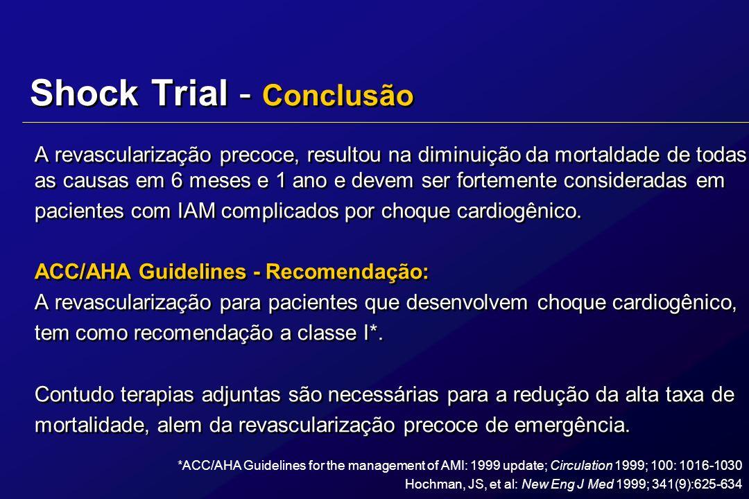 Shock Trial - Conclusão A revascularização precoce, resultou na diminuição da mortaldade de todas as causas em 6 meses e 1 ano e devem ser fortemente
