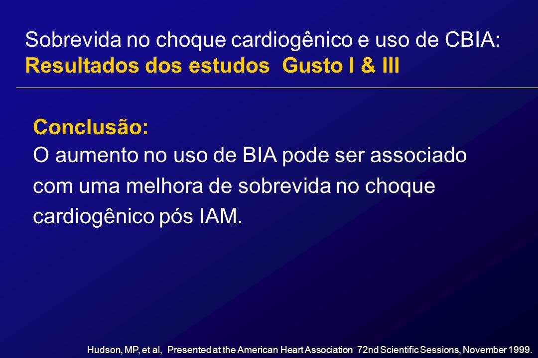 Conclusão: O aumento no uso de BIA pode ser associado com uma melhora de sobrevida no choque cardiogênico pós IAM. Hudson, MP, et al, Presented at the