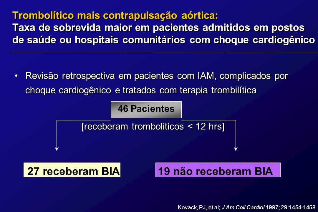 Trombolítico mais contrapulsação aórtica: Taxa de sobrevida maior em pacientes admitidos em postos de saúde ou hospitais comunitários com choque cardi