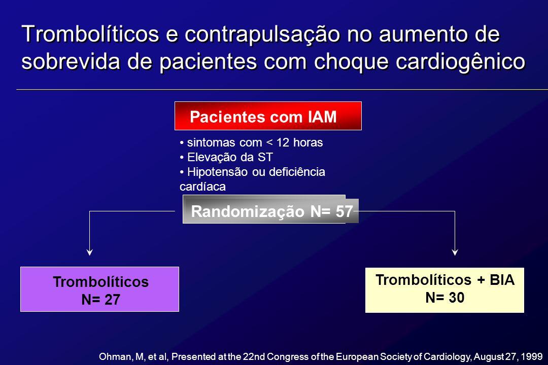 Trombolíticos e contrapulsação no aumento de sobrevida de pacientes com choque cardiogênico Pacientes com IAM sintomas com < 12 horas Elevação da ST H