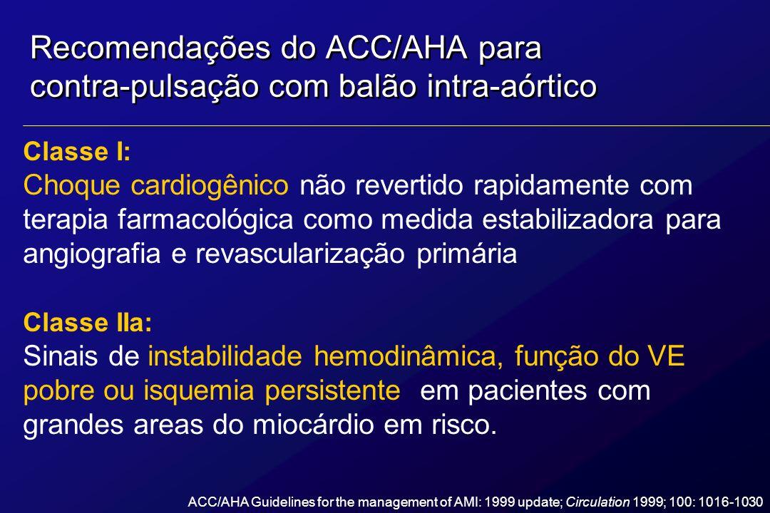 Recomendações do ACC/AHA para contra-pulsação com balão intra-aórtico Classe I: Choque cardiogênico não revertido rapidamente com terapia farmacológic