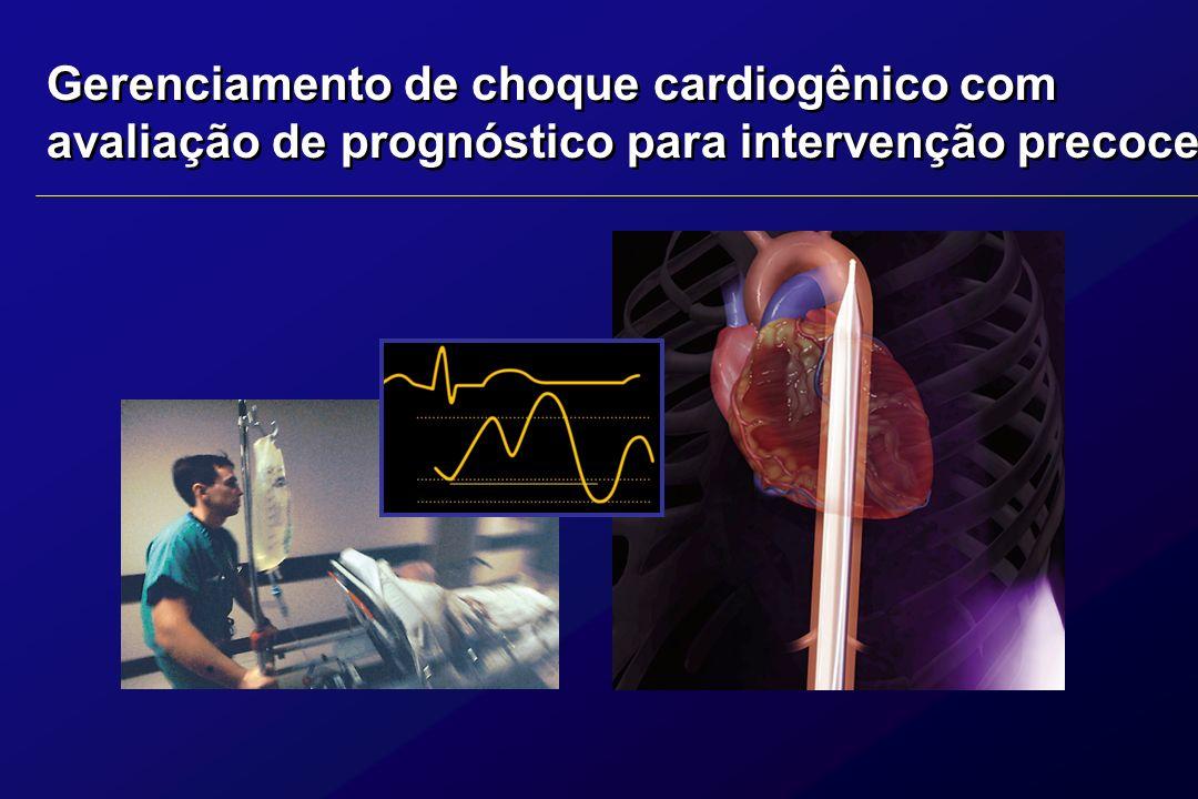 Gerenciamento de choque cardiogênico com avaliação de prognóstico para intervenção precoce