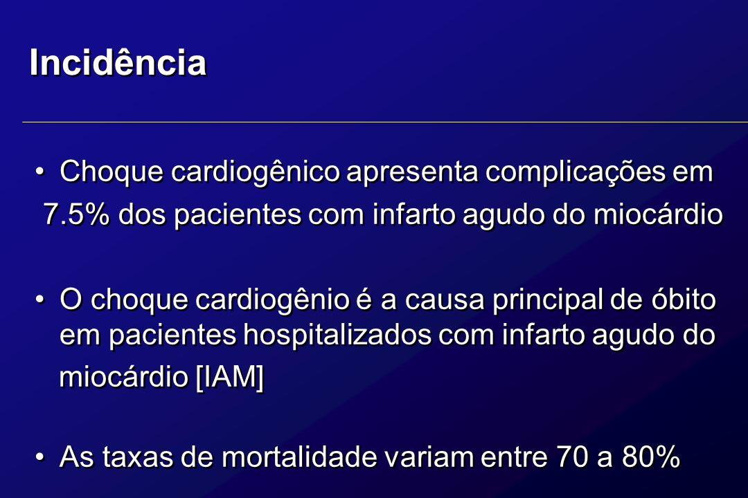 Incidência Choque cardiogênico apresenta complicações em 7.5% dos pacientes com infarto agudo do miocárdio O choque cardiogênio é a causa principal de