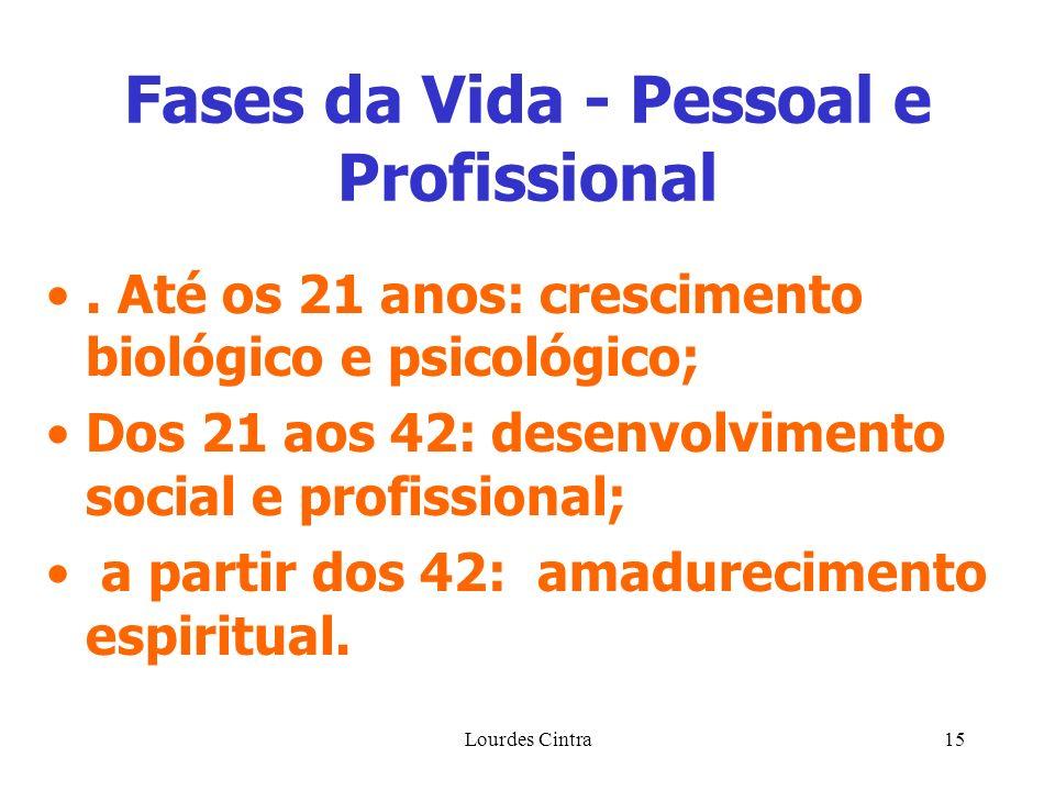 Lourdes Cintra15 Fases da Vida - Pessoal e Profissional. Até os 21 anos: crescimento biológico e psicológico; Dos 21 aos 42: desenvolvimento social e