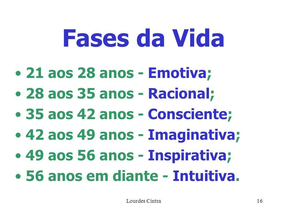 Lourdes Cintra16 Fases da Vida 21 aos 28 anos - Emotiva; 28 aos 35 anos - Racional; 35 aos 42 anos - Consciente; 42 aos 49 anos - Imaginativa; 49 aos 56 anos - Inspirativa; 56 anos em diante - Intuitiva.