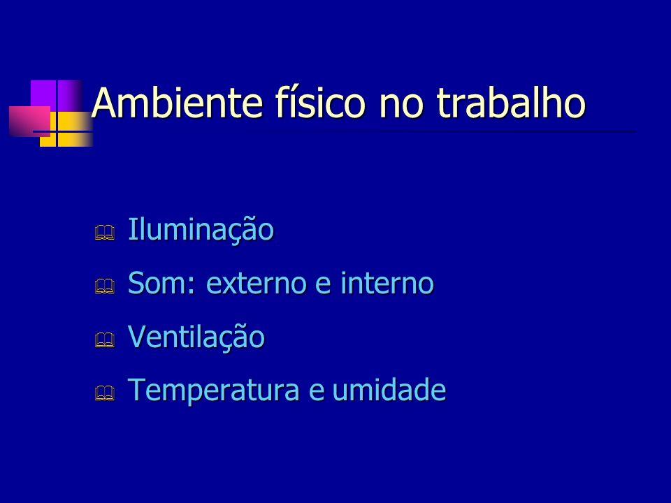 Ambiente físico no trabalho Iluminação Iluminação Som: externo e interno Som: externo e interno Ventilação Ventilação Temperatura e umidade Temperatur