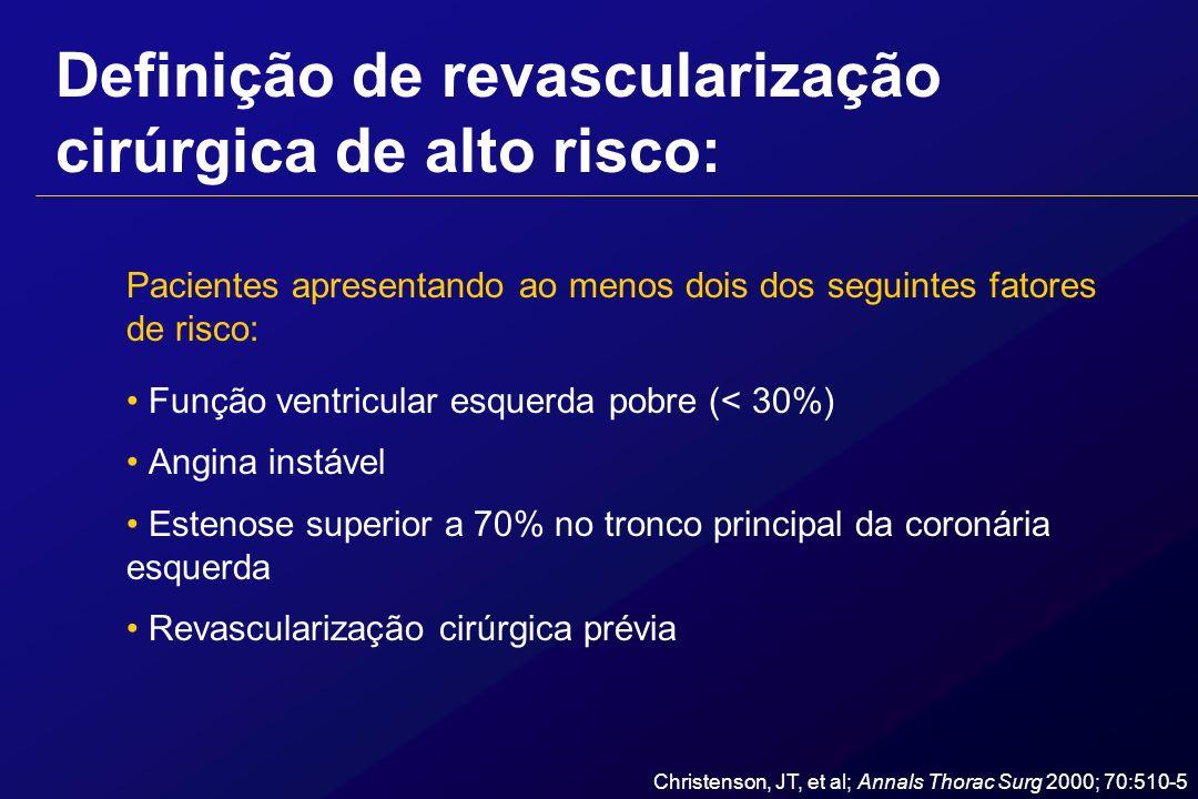 Christenson, JT, et al; Annals Thorac Surg 2000; 70:510-5 Definição de revascularização cirúrgica de alto risco: Pacientes apresentando ao menos dois